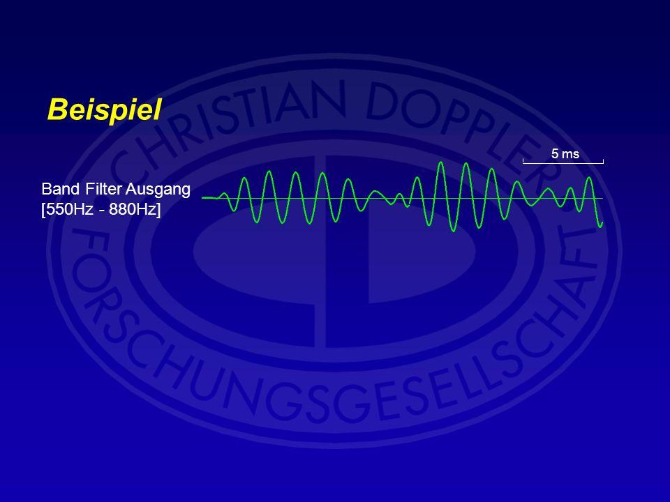 Beispiel 5 ms Band Filter Ausgang [550Hz - 880Hz]